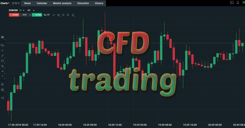 Come comprare CFD di titoli azionari